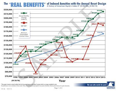 Guaranteed-income-Graph-1-400px